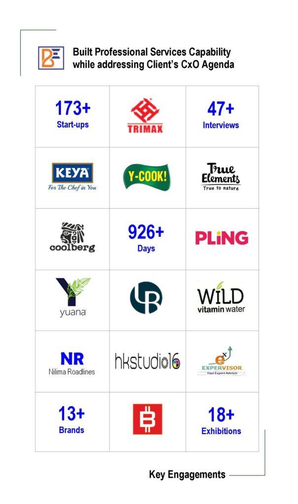 Business-Engineer-Clients_Mumbai
